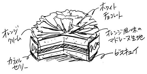 高島屋 クリスマスケーキ断面図